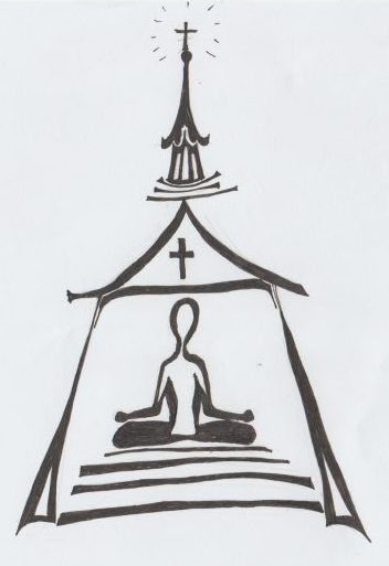 Yoga with other religions